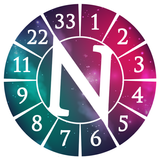 Numeroscope - Free Numerology & Numbers Meaning