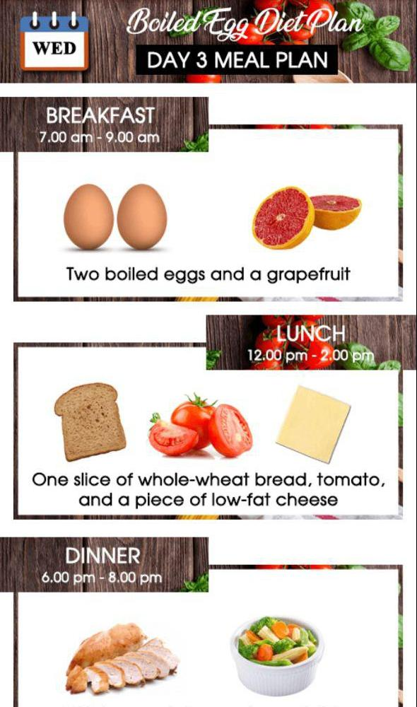 Boiled Egg Diet: 14 Days Diet Plan For Android