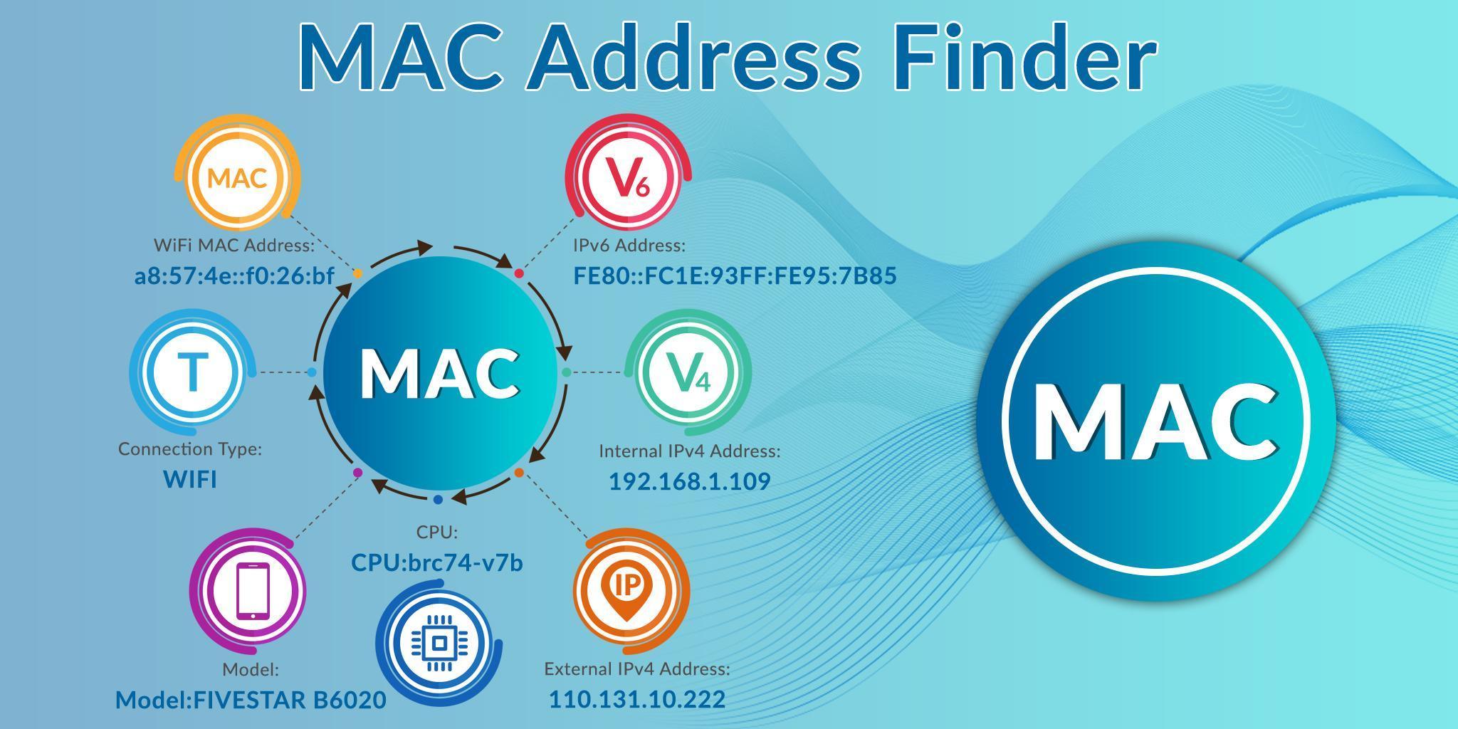 Vlc Player Mac Address