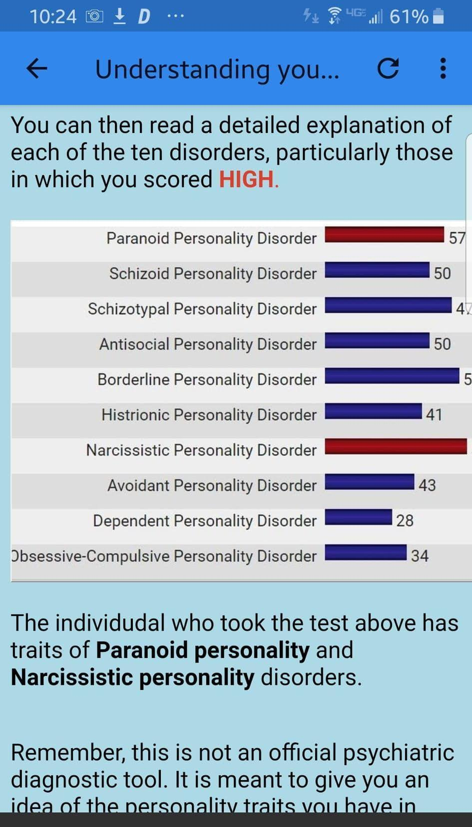 Disorder test compulsive personality obsessive NIMH »