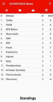 ΟΛΥΜΠΙΑΚΟΣ News screenshot 5