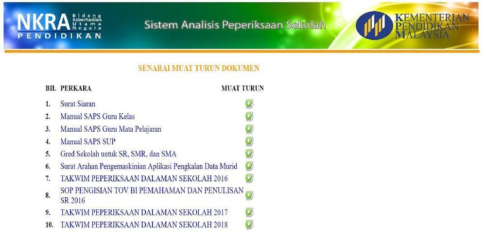 Spas Sistem Analisis Peperiksaan Sekolah Terkini For Android Apk Download