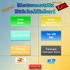 Matematik Etkinlikleri İlkokul icon