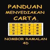 Carta Nombor Ramalan 4D for Android - APK Download