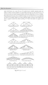 Basic Civil Engineering Books & Lecture Notes تصوير الشاشة 10