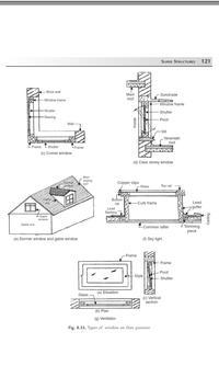 Basic Civil Engineering Books & Lecture Notes تصوير الشاشة 12