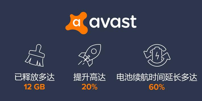 Avast Cleanup 海报