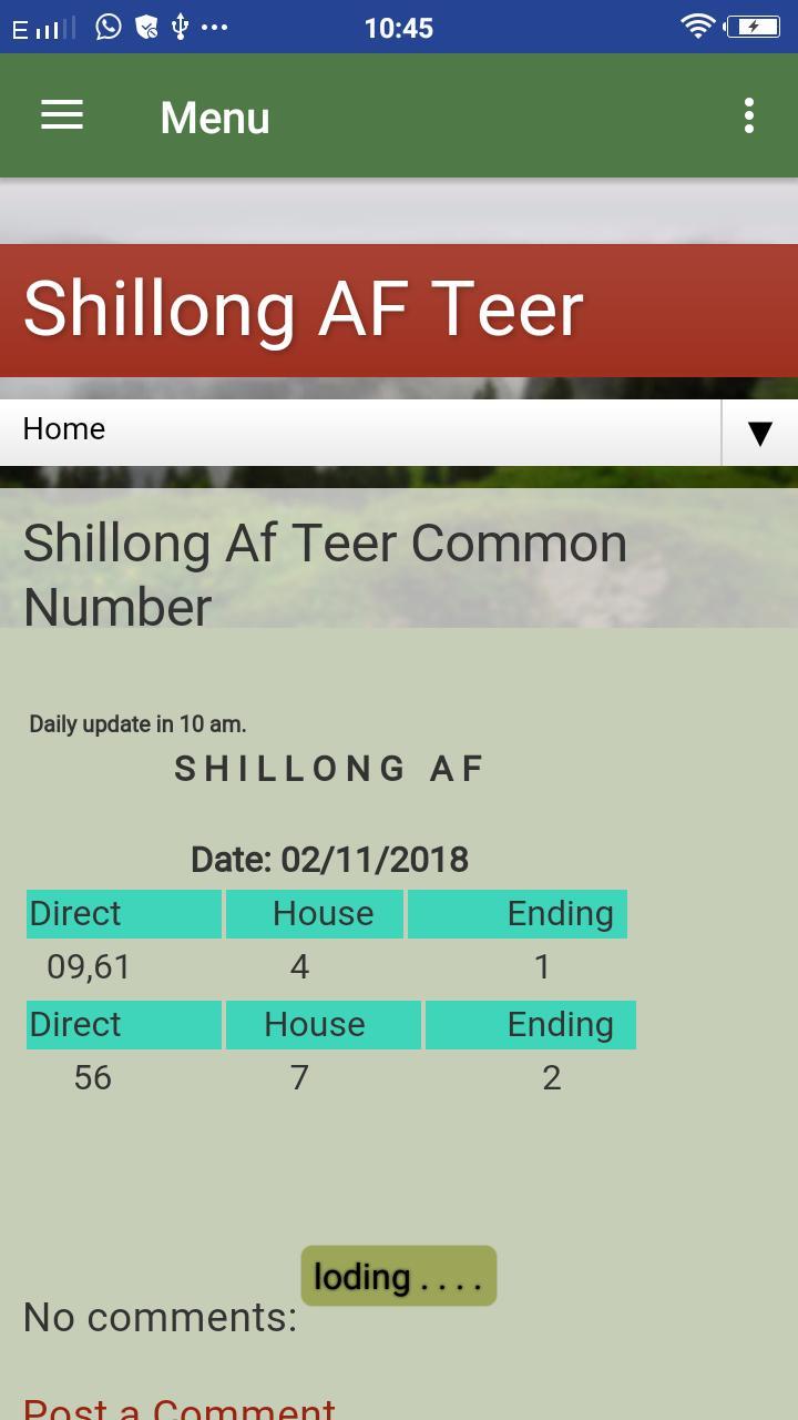 dating sivusto ShillongKauneus ja peto valettu dating