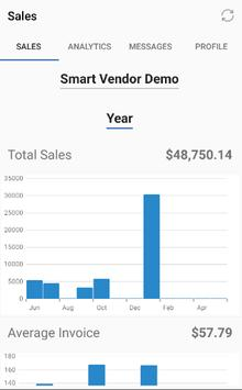 Acceo Smart Vendor POS screenshot 2