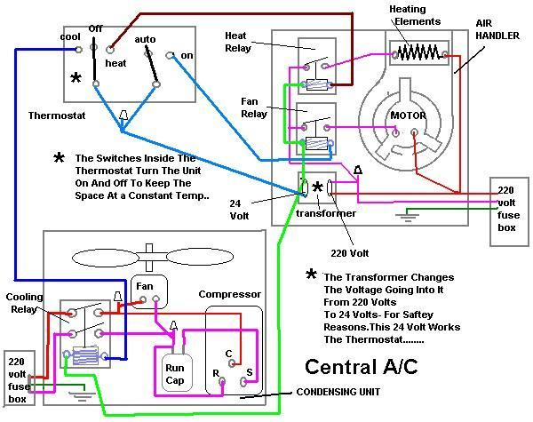 AC Wiring Diagram for Android - APK DownloadAC Wiring Diagram for Android - APK Download