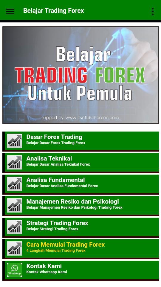 Bagaimana Cara Memulai Trading Forex Dari Awal (The Very Beginning) - Artikel Forex
