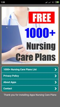 Nursing Care Plans List poster