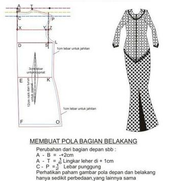 Robe Pattern Design Ideas screenshot 2
