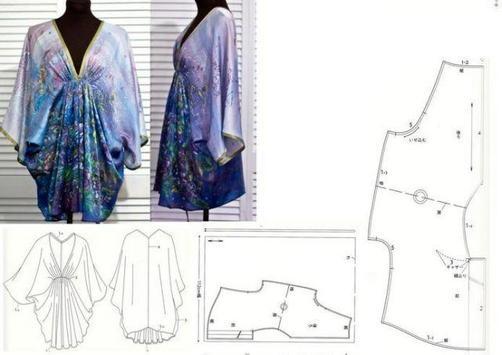 Robe Pattern Design Ideas screenshot 5