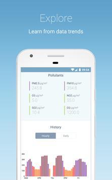 Air Quality | AirVisual screenshot 10