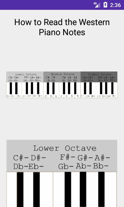 A To Z Piano Notes for Android - APK Download