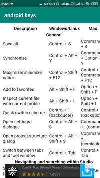 android studio keyboard shortcut keys screenshot 2