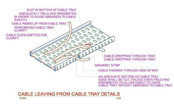 Cable  trays  size calculator &Cable trays details screenshot 6