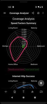 Speed Test WiFi-Analyzer Plakat