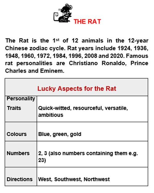 Personality traits chinese horoscope