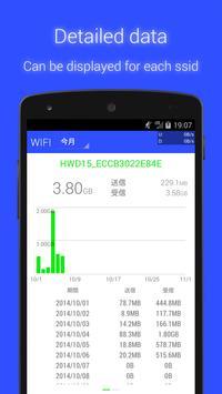 Data Usage Monitor स्क्रीनशॉट 2