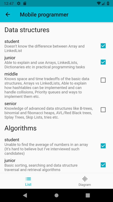 Competency Matrix for Android - APK Download