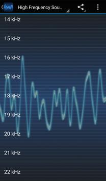 High Frequency Sounds Ekran Görüntüsü 2