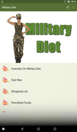 Military Diet for Android - APK Download