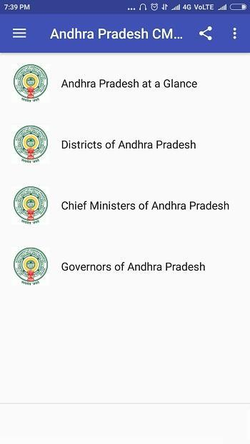 Andhra Pradesh Chief Ministers Governors Districts poster