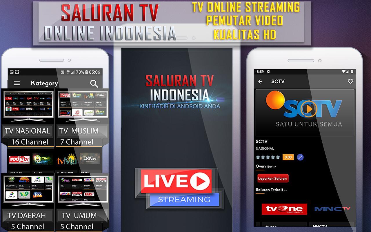 Tv indonesia online revenue & download estimates google.