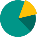 Pollscape - Poll in real-time APK Android