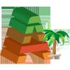 AgroLevels SGI Palmas-icoon
