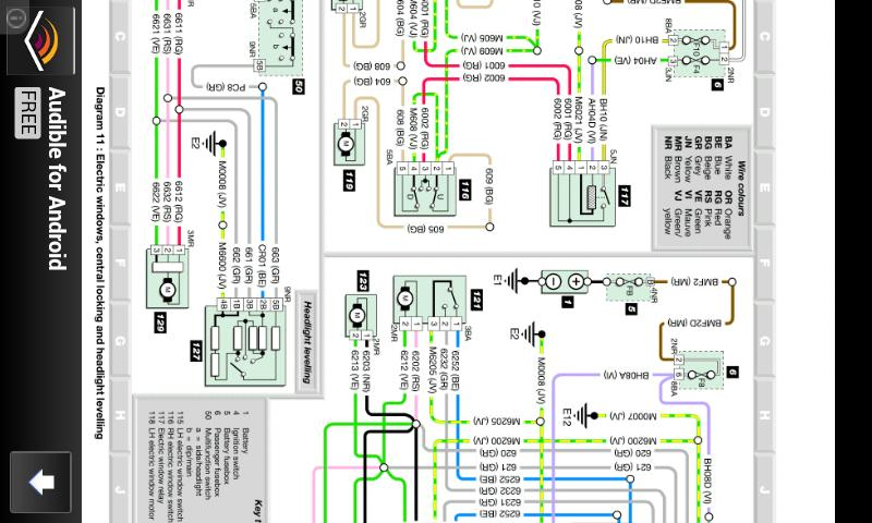 Citroën Saxo Wiring Diagrams for Android - APK Download | Citroen Wiring Diagrams |  | APKPure.com