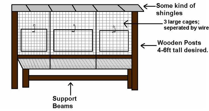 Making rabbit cage screenshot 1
