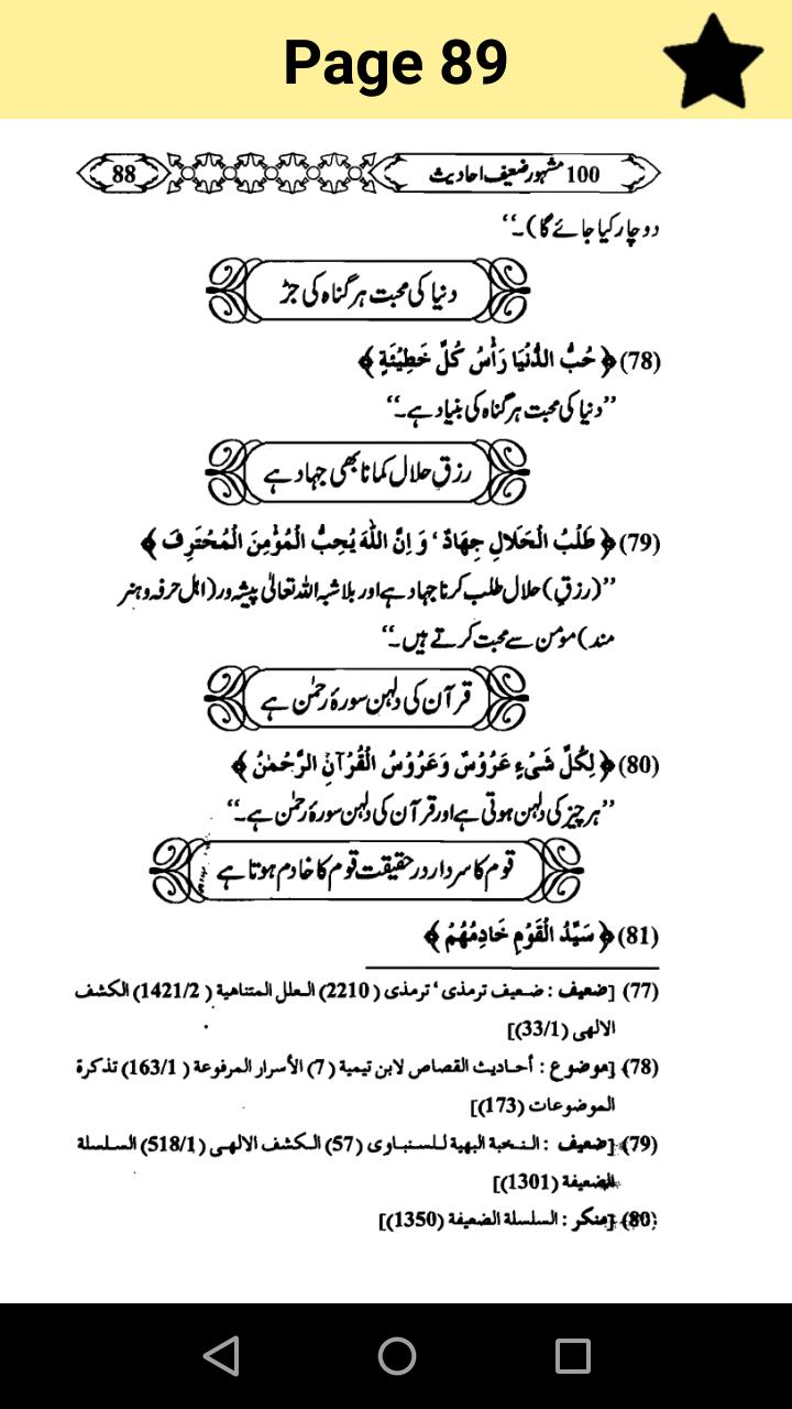 100 Mashoor Zaeef Ahadith poster