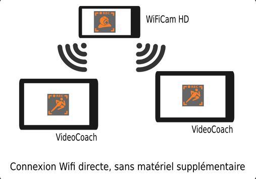 WiFiCam HD pour VideoCoach imagem de tela 4