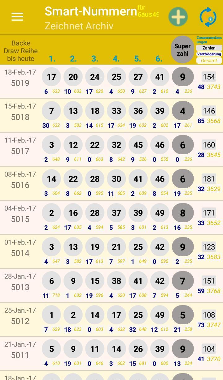 Deutsche Lotto 6 Aus 49