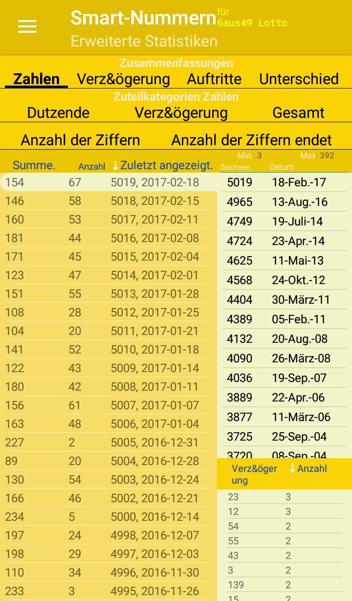 Lotto 6aus49 und Eurojackpot spielen
