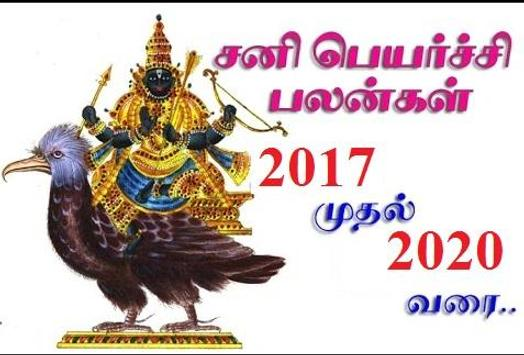 Sani Peyarchi 2019 Palangal in Tamil Prediction for Android