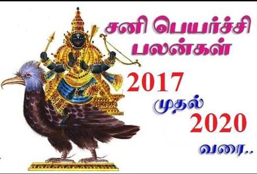 Sani Peyarchi 2019 Palangal in Tamil Prediction for Android - APK