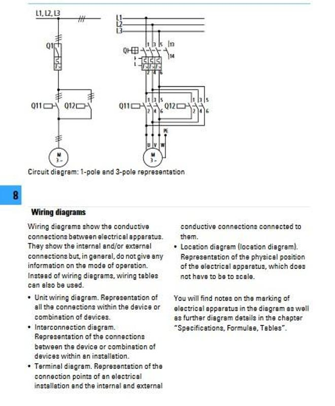 All about Motors Diagram for Android - APK Download