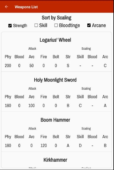 Character Planner For Bloodborne For Android Apk Download Feel free to leave a comment if there. character planner for bloodborne for