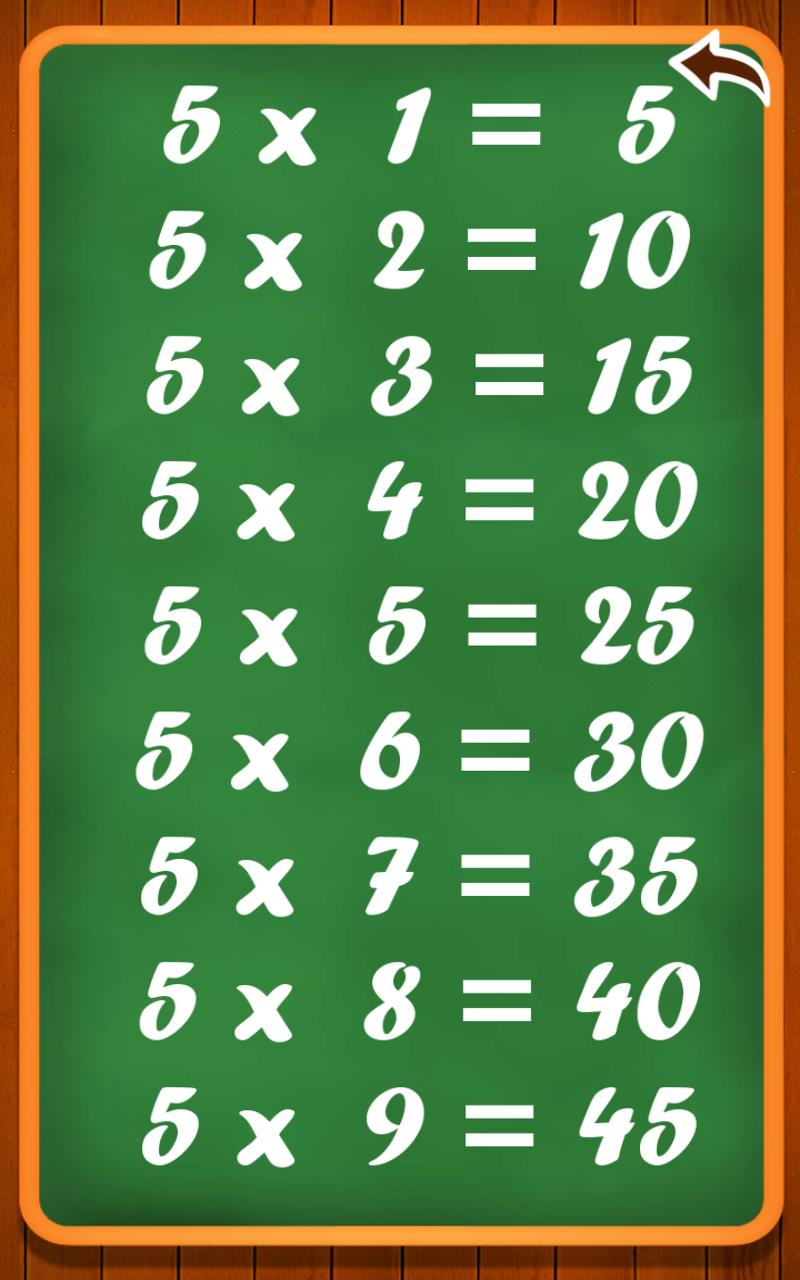 Learn Multiplication Table For Android Apk Download