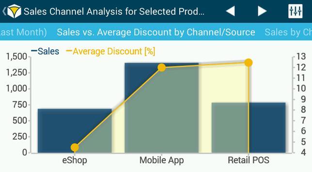 BellaDati Mobile BI screenshot 3