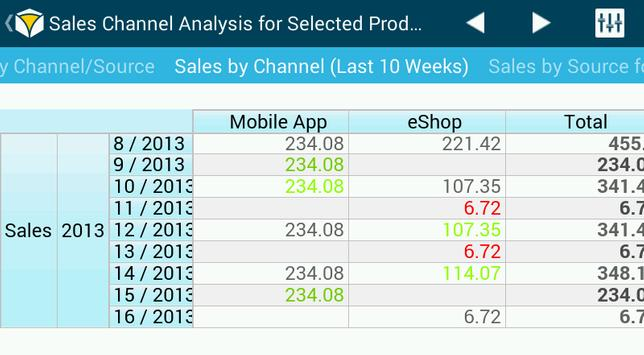 BellaDati Mobile BI screenshot 2