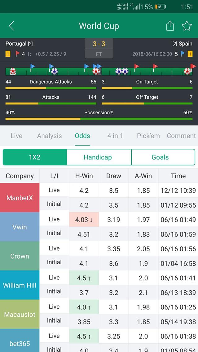 Soccer Predictions, Betting Tips and Live Scores for Android - APK