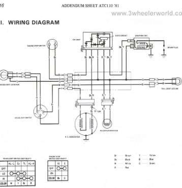bike wiring diagram for android  apk download