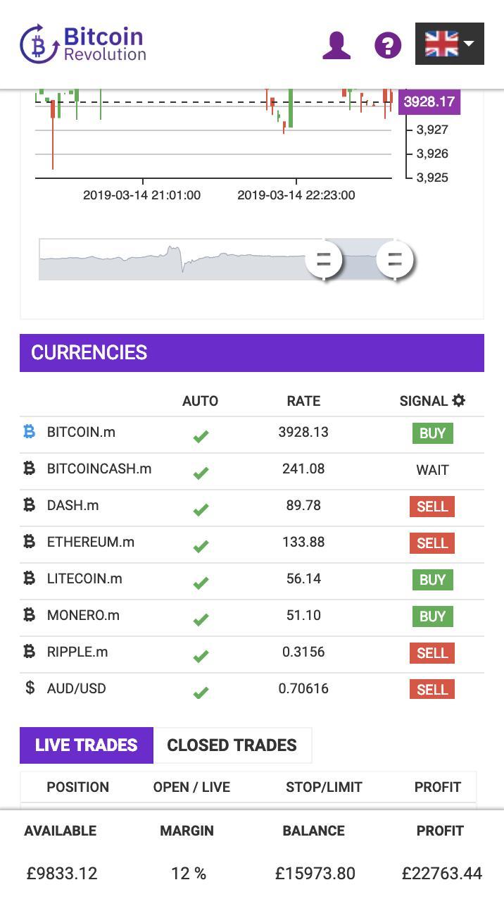 bitcoin trading în eau bitcoin internet moneda