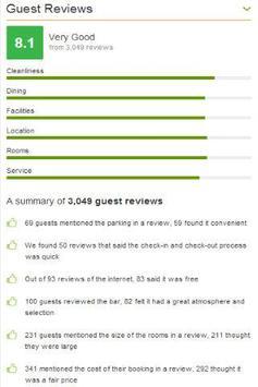 Ireland Hotel 80% Discount screenshot 6