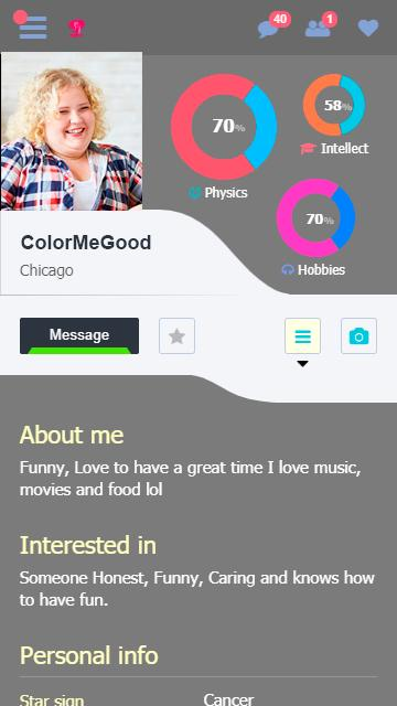 online dating for chubby